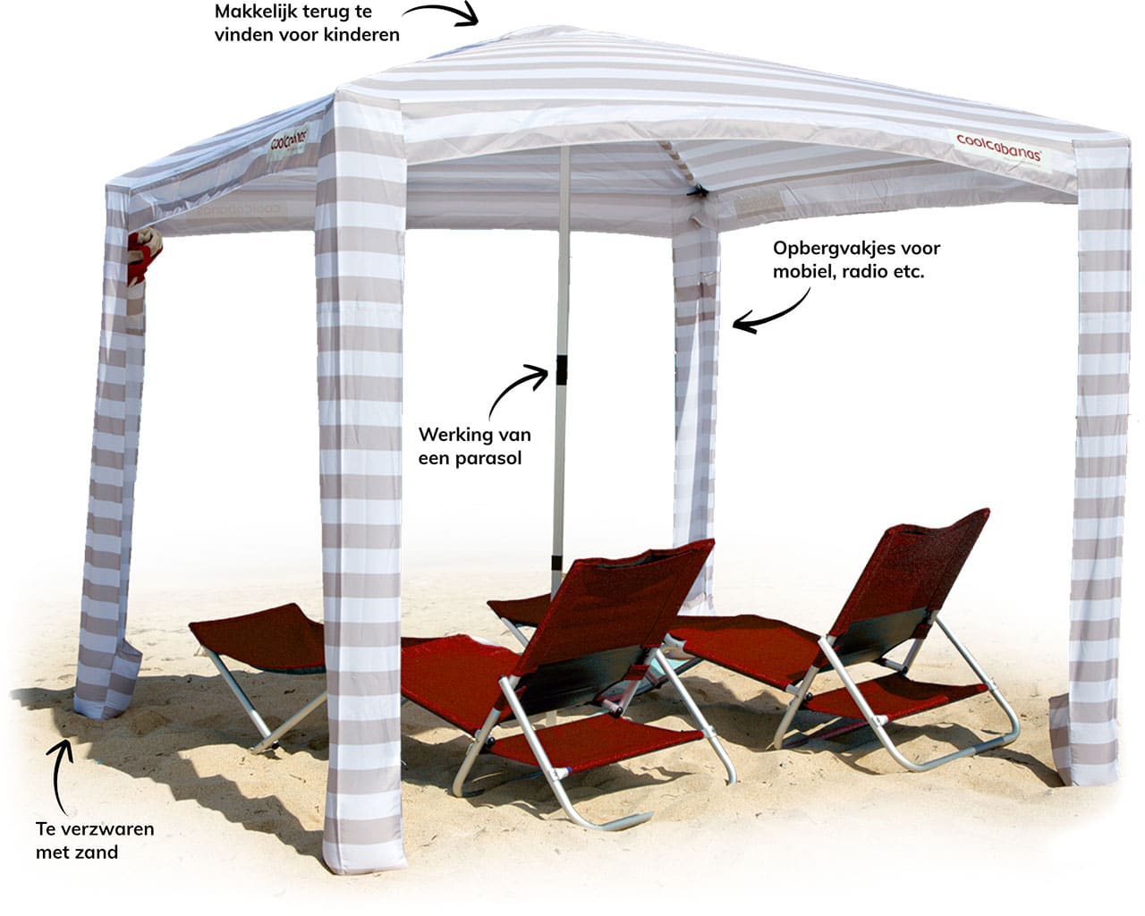 CoolCabanas Features